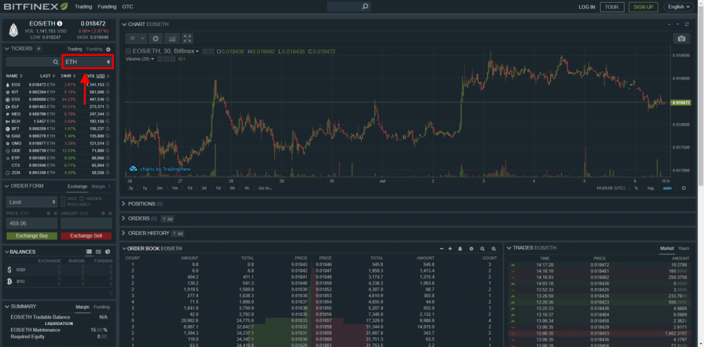 Bitcoin Bitfinex