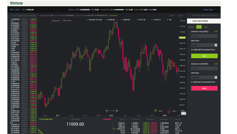 Bitstamp crypto kopen