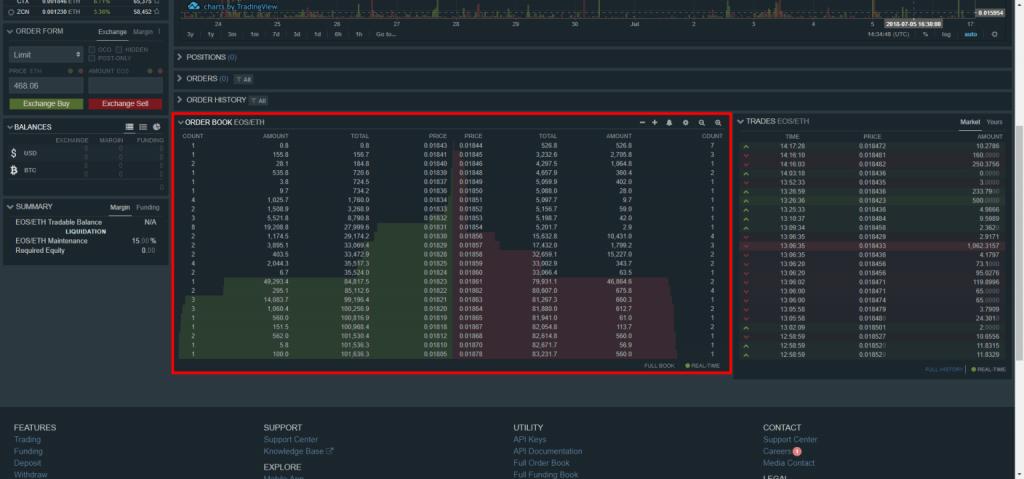 Crypto kopen Bitfinex