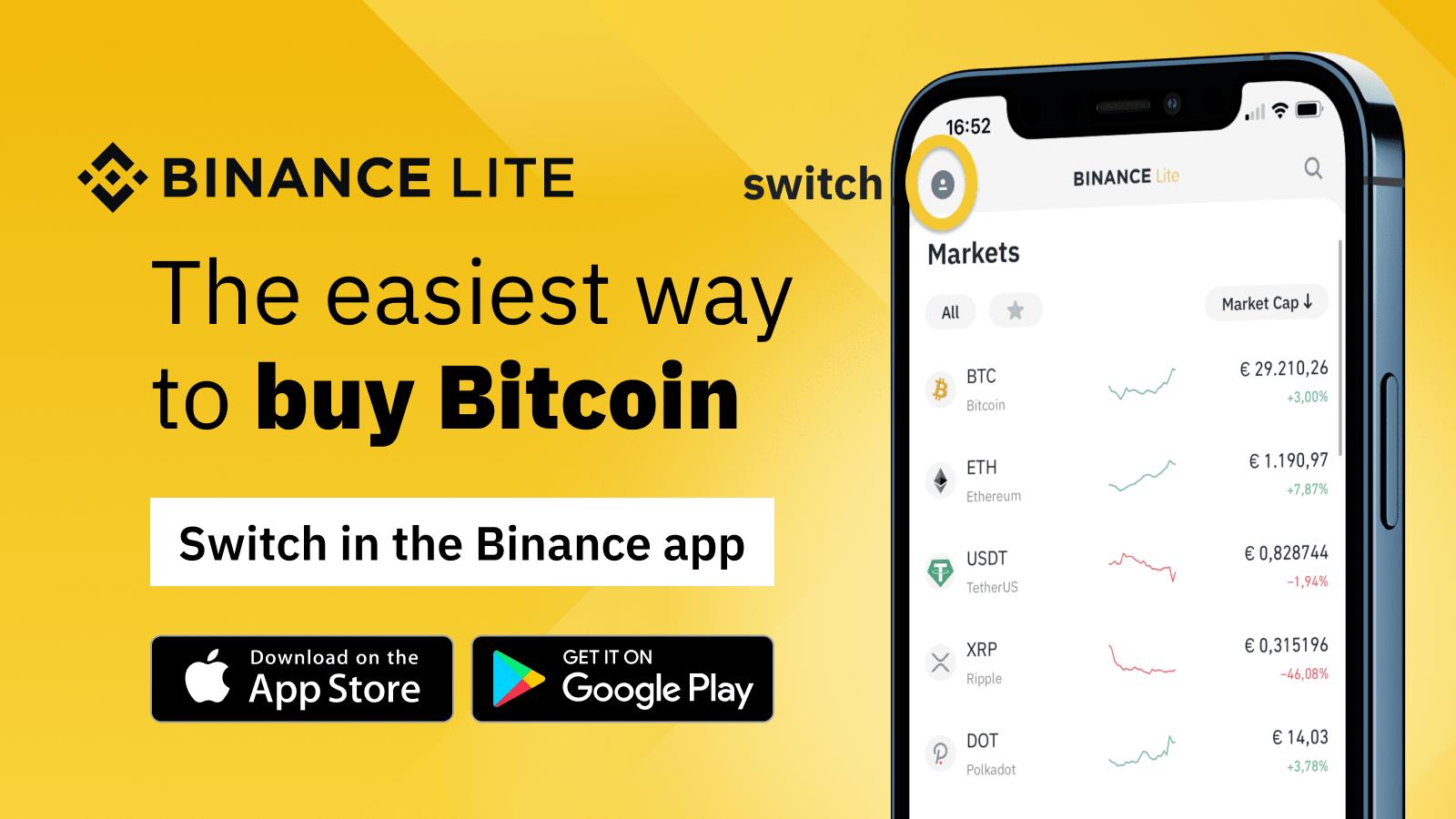 Crypto traden Binance exchange
